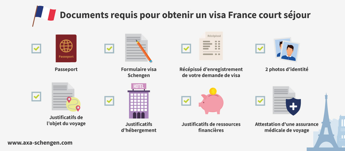 documents-visa-france-court-sejour